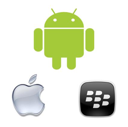 Novità | Android supera BlackBerry nel settore aziendale