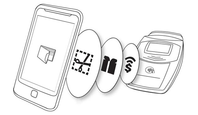 Novità | Pagamenti NFC disponibili per qualsiasi terminale con Moneto