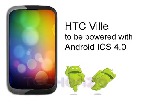 News Terminali | HTC Ville e Sense 4.0 si mostrano in un video