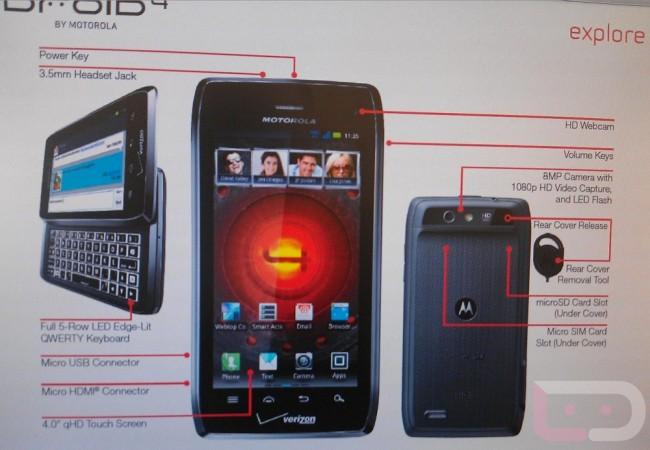 News Terminali | Motorola Droid 4 dal 10 Febbraio disponibile degli USA.