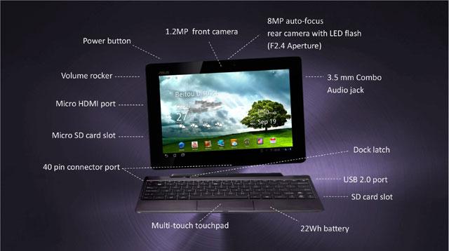 News Tablet | Online il sito per la richiesta del GPS per Asus Transformer Prime
