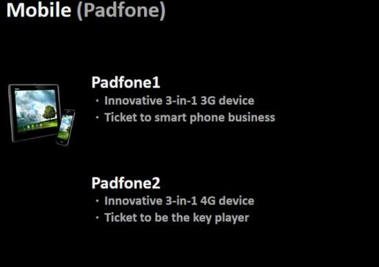 News Terminali | Asus è già al lavoro per il Padfone 2!