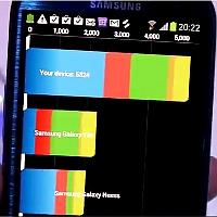 News | Video presentazione Samsung Galaxy S III [ 3 Maggio 2012]