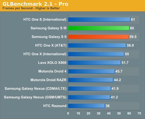 News Terminali | Spunta dai benchmark un device HTC con risoluzione a 1080p