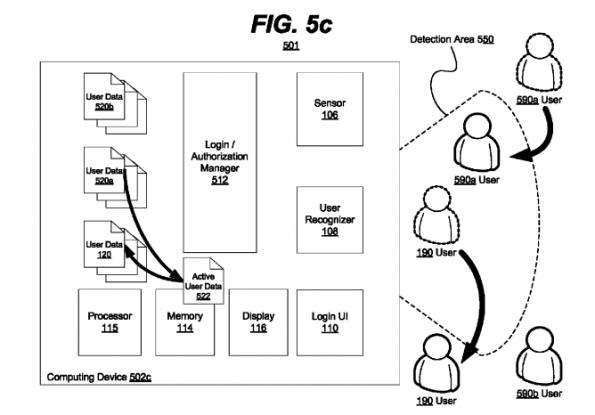 News| Un'altra vittoria per Google: arriva il brevetto multiutente