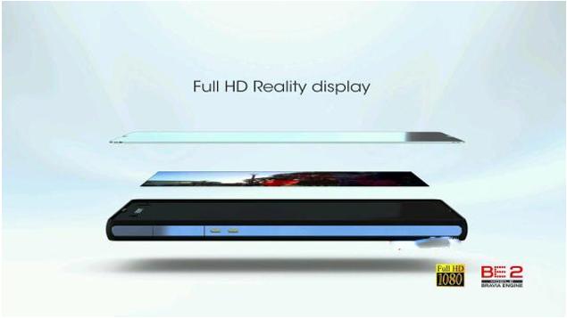Novità Terminali| Nuovo video sulla tecnologia dello schermo di Xperia Z