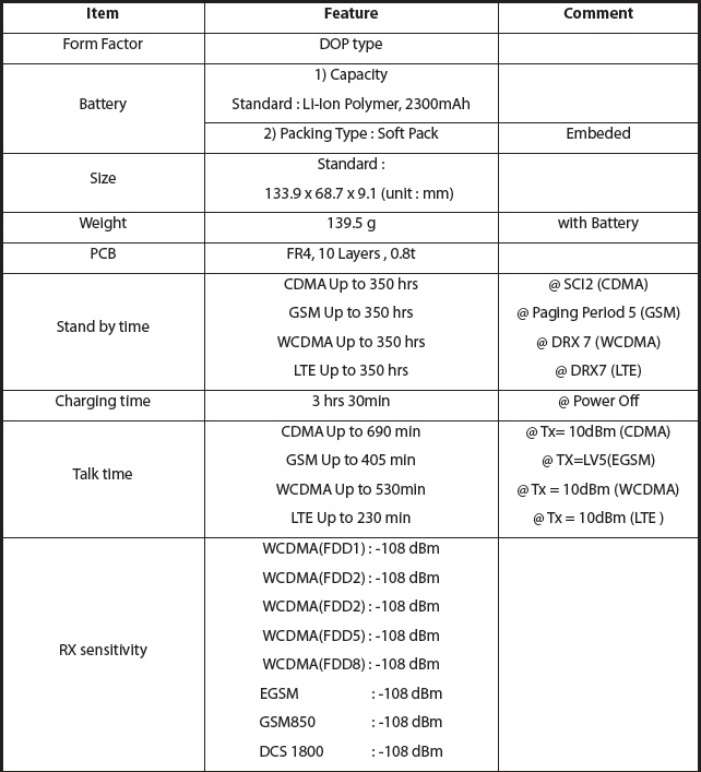 Nexus-5-Service-Manual-8