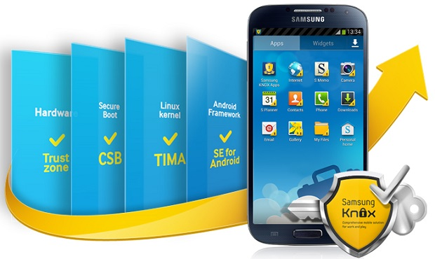 Samsung-Knox-in-arrivo-sui-Galaxy-S4-Italia