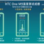 OnePlus-2-vs-HTC-One-M9-temperature-compare