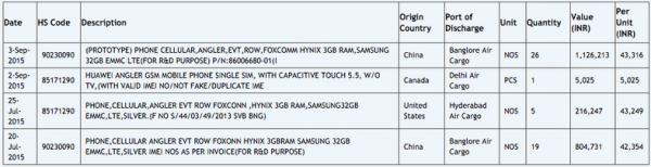 Huawei-Nexus-6-Zauba