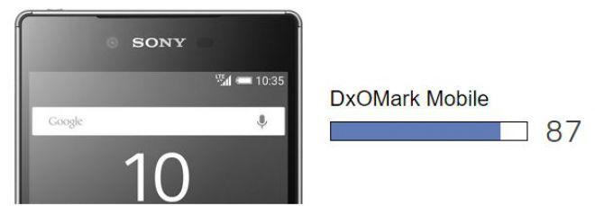 Sony Xperia Z5 - Primo per quanto riguarda la fotocamera per DxOMark