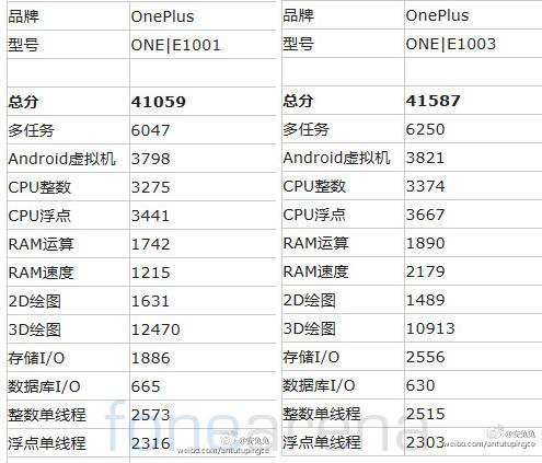 OnePlus-E1001-and-E1003-leak
