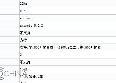 xiaomi-redmi-note-2-pro-specs-02