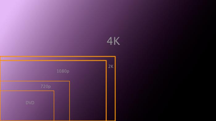 Display 4K? Samsung ed LG non hanno fretta