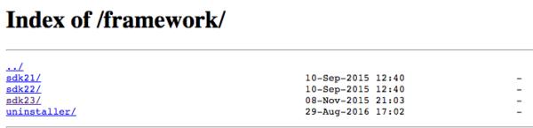 Index of frameworks