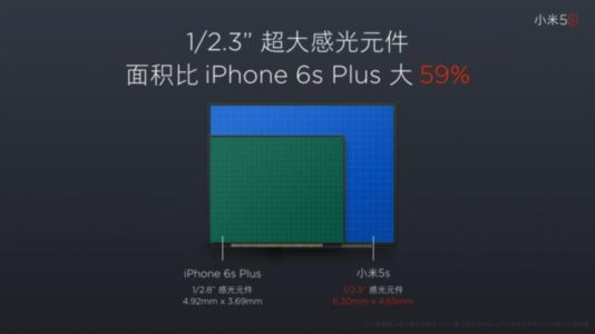sensormi5saphone7